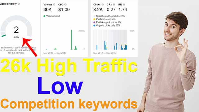 low competition keywords with high traffic | High CPC low competition keywords | tech to Amjad
