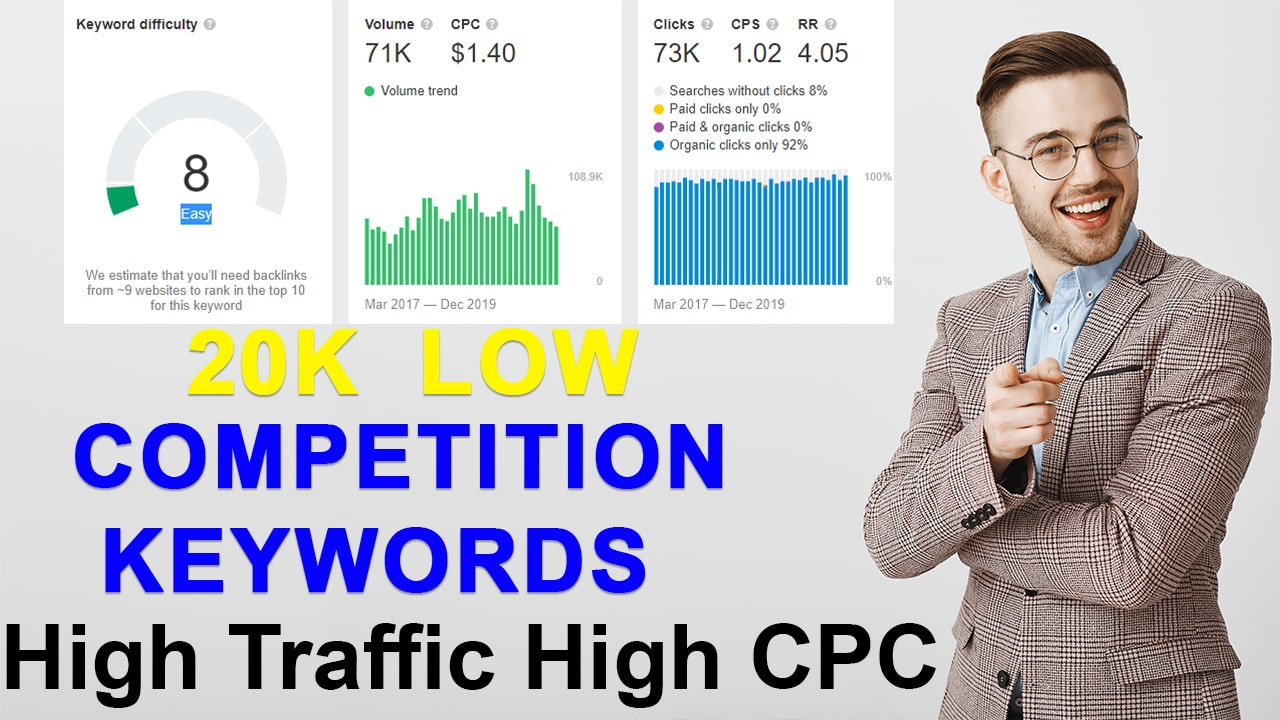 Find Low Competition Keywords