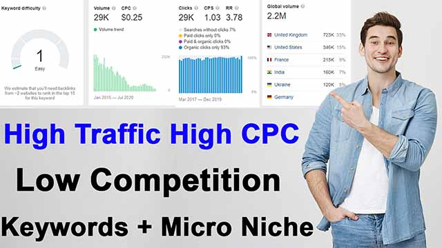 How to Find Low Competition Keywords with High Traffic | Low Competition Keywords + Micro Niche