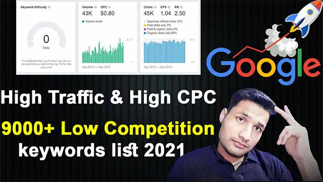 how to find low competition keywords with high traffic 2021 | Education low competition keywords list 2021