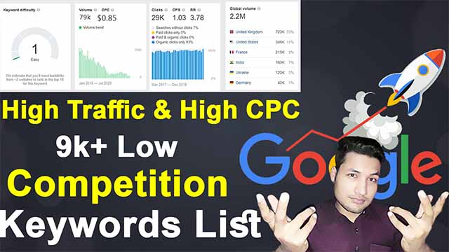 how to find low competition keywords | Intro Low Competition Keywords List