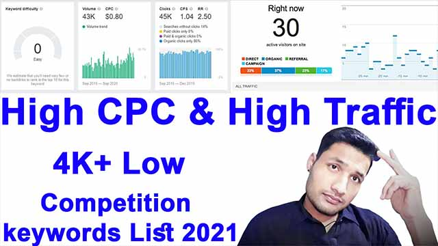 low competition keywords list 2021 (High Traffic & High CPC) how to find low competition keywords