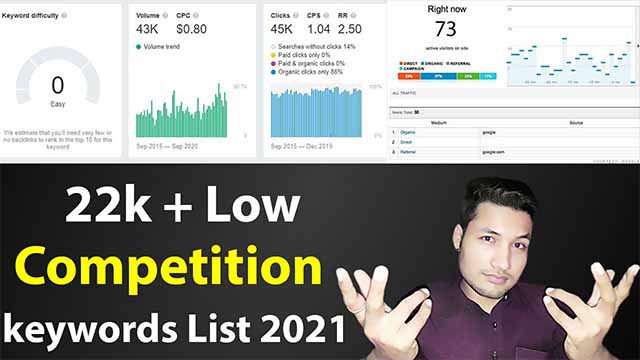 how to find low competition keywords | low competition keywords List 2021